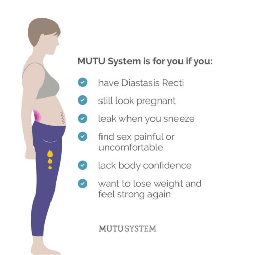 MUTU System Review - Is MUTU System for you?